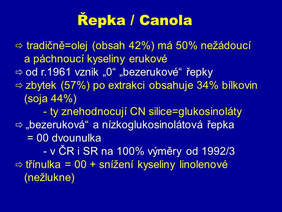 """ tradičně=olej (obsah 42%) má 50% nežádoucí a páchnoucí kyseliny erukové  od r.1961 vznik """"0 """"bezerukové řepky  zbytek (57%) po extrakci obsahuje 34% bílkovin (soja 44%) - ty znehodnocují CN silice=glukosinoláty  """"bezeruková a nízkoglukosinolátová řepka = 00 dvounulka - v ČR i SR na 100% výměry od 1992/3  třínulka = 00 + snížení kyseliny linolenové (nežlukne) Řepka / Canola"""