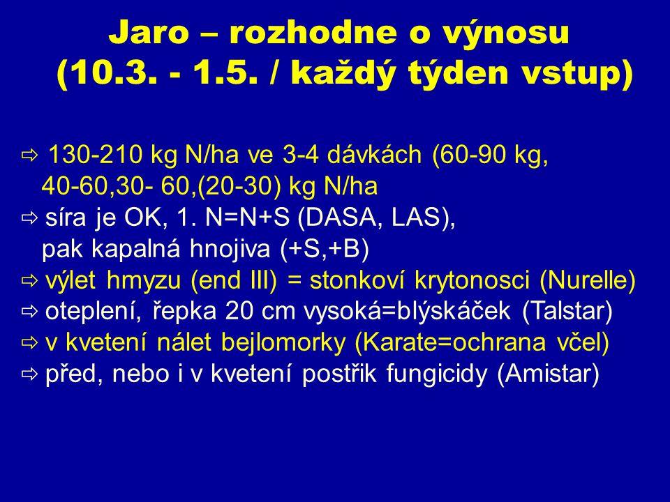  130-210 kg N/ha ve 3-4 dávkách (60-90 kg, 40-60,30- 60,(20-30) kg N/ha  síra je OK, 1. N=N+S (DASA, LAS), pak kapalná hnojiva (+S,+B)  výlet hmyzu