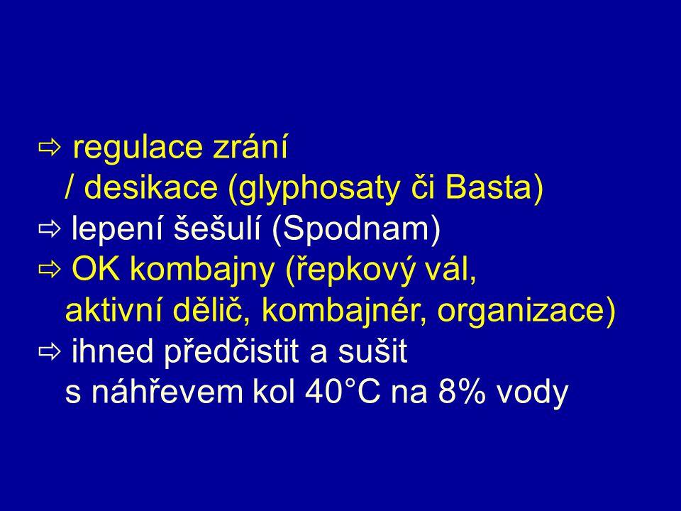  regulace zrání / desikace (glyphosaty či Basta)  lepení šešulí (Spodnam)  OK kombajny (řepkový vál, aktivní dělič, kombajnér, organizace)  ihned předčistit a sušit s náhřevem kol 40°C na 8% vody