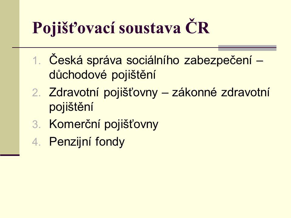 Pojišťovací soustava ČR 1. Česká správa sociálního zabezpečení – důchodové pojištění 2. Zdravotní pojišťovny – zákonné zdravotní pojištění 3. Komerční