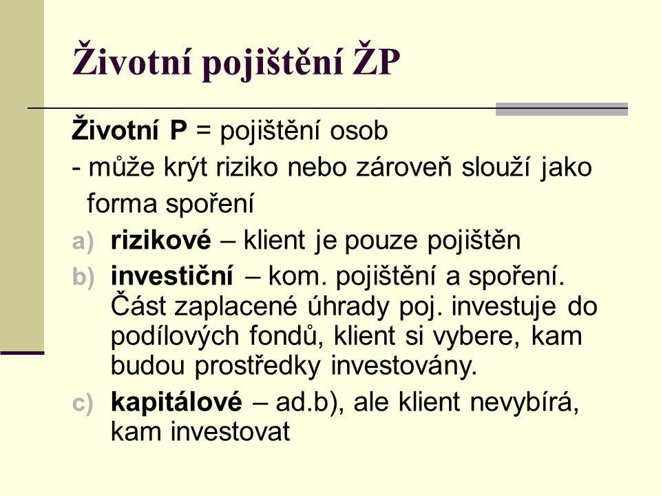 Životní pojištění ŽP Životní P = pojištění osob - může krýt riziko nebo zároveň slouží jako forma spoření a) rizikové – klient je pouze pojištěn b) investiční – kom.