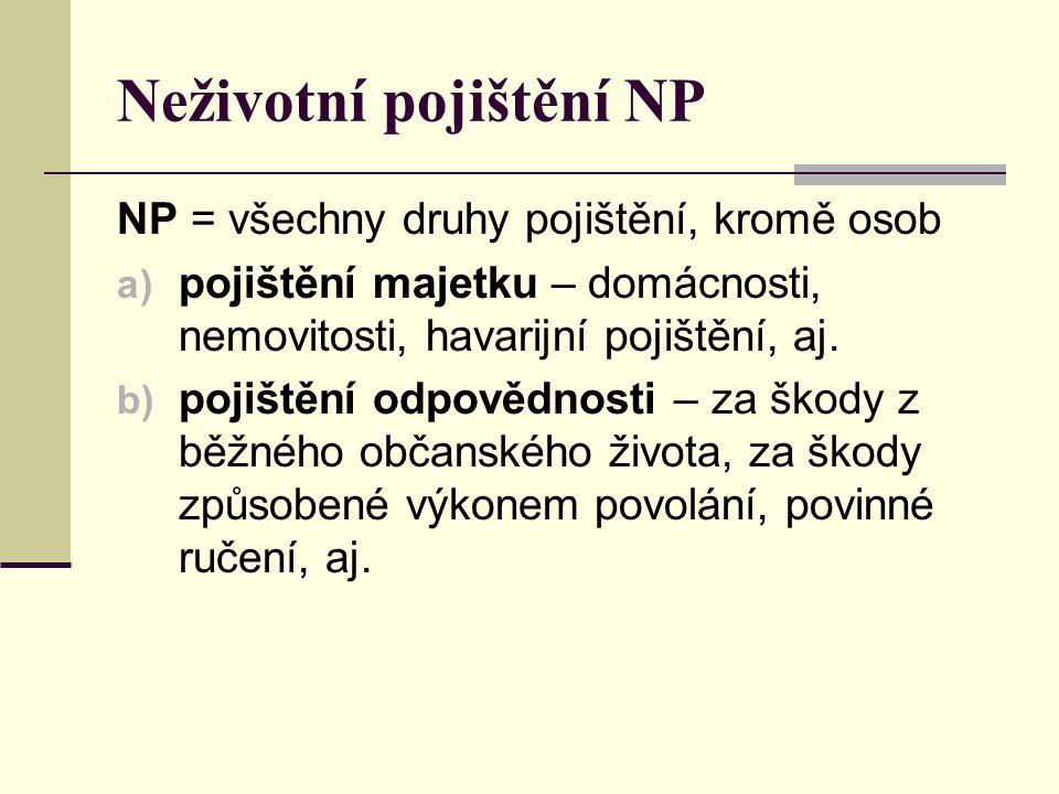 Neživotní pojištění NP NP = všechny druhy pojištění, kromě osob a) pojištění majetku – domácnosti, nemovitosti, havarijní pojištění, aj. b) pojištění