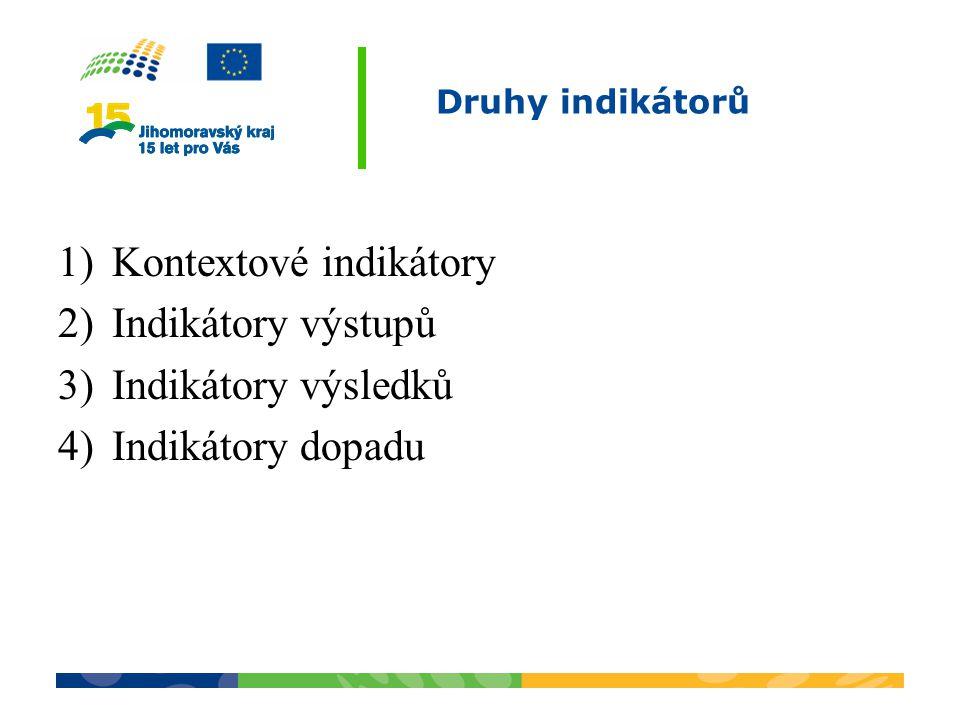 Druhy indikátorů 1)Kontextové indikátory 2)Indikátory výstupů 3)Indikátory výsledků 4)Indikátory dopadu