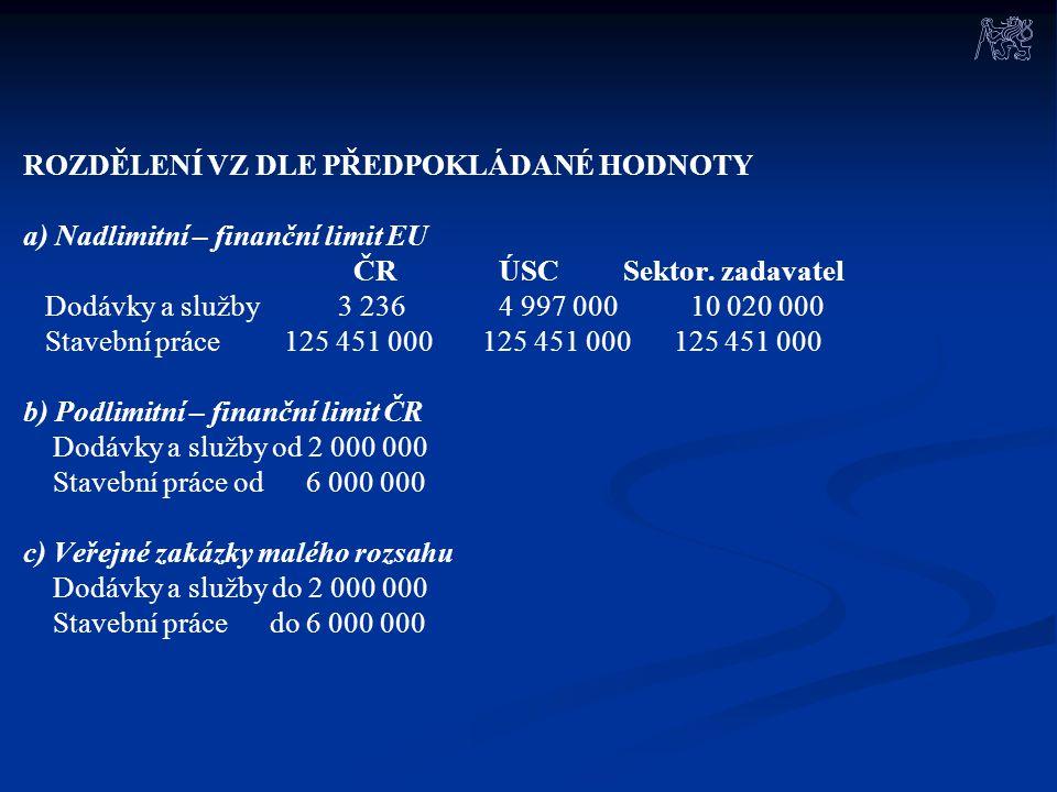 ROZDĚLENÍ VZ DLE PŘEDPOKLÁDANÉ HODNOTY a) Nadlimitní – finanční limit EU ČR ÚSC Sektor. zadavatel Dodávky a služby 3 236 4 997 000 10 020 000 Stavební