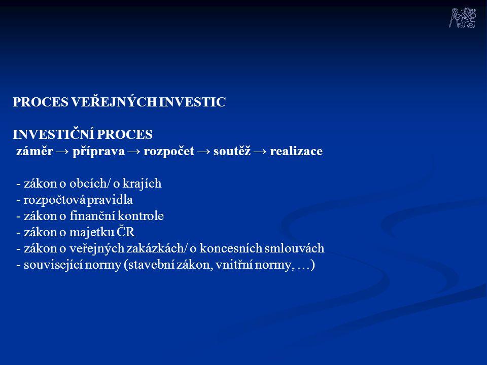 PROCES VEŘEJNÝCH INVESTIC INVESTIČNÍ PROCES záměr → příprava → rozpočet → soutěž → realizace - zákon o obcích/ o krajích - rozpočtová pravidla - zákon