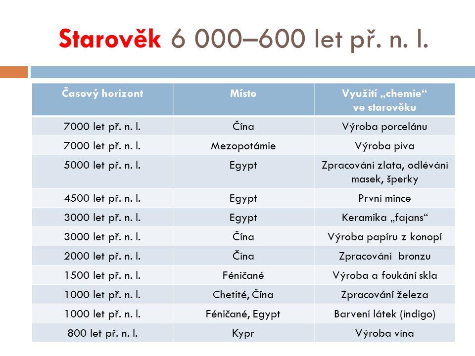 """Starověk 6 000–600 let př. n. l. Časový horizontMístoVyužití """"chemie"""" ve starověku 7000 let př. n. l.ČínaVýroba porcelánu 7000 let př. n. l.Mezopotámi"""