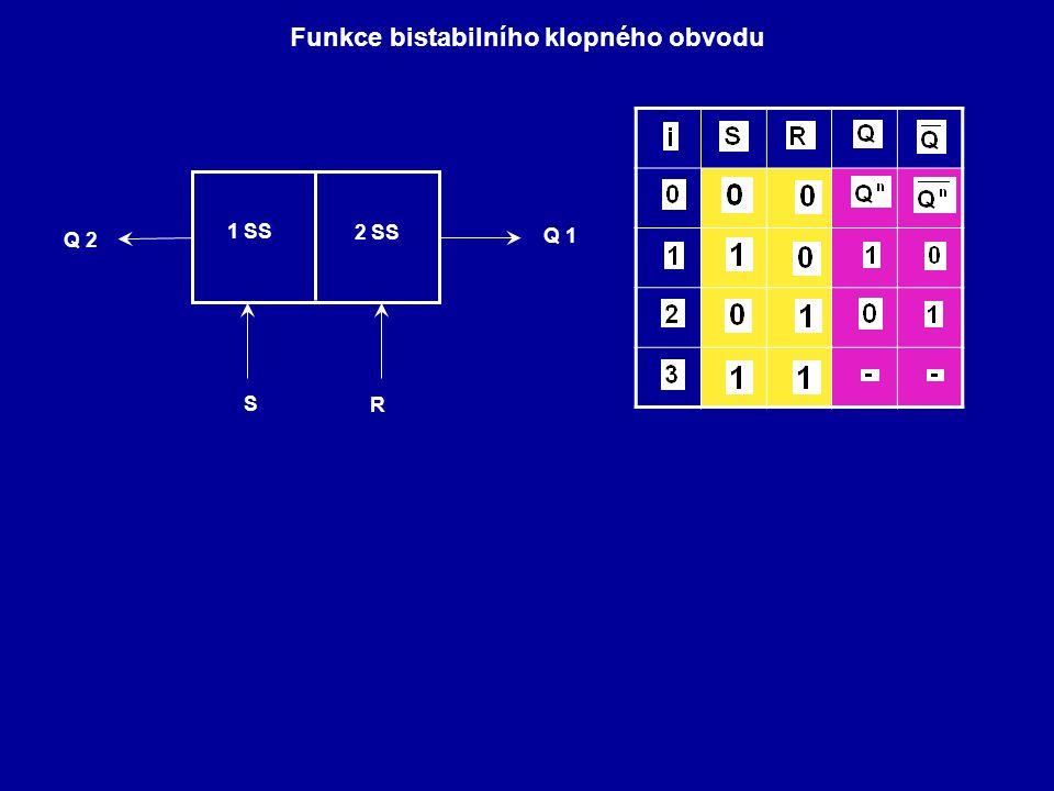 Funkce bistabilního klopného obvodu 1 SS 2 SS S R Q 1 Q 2