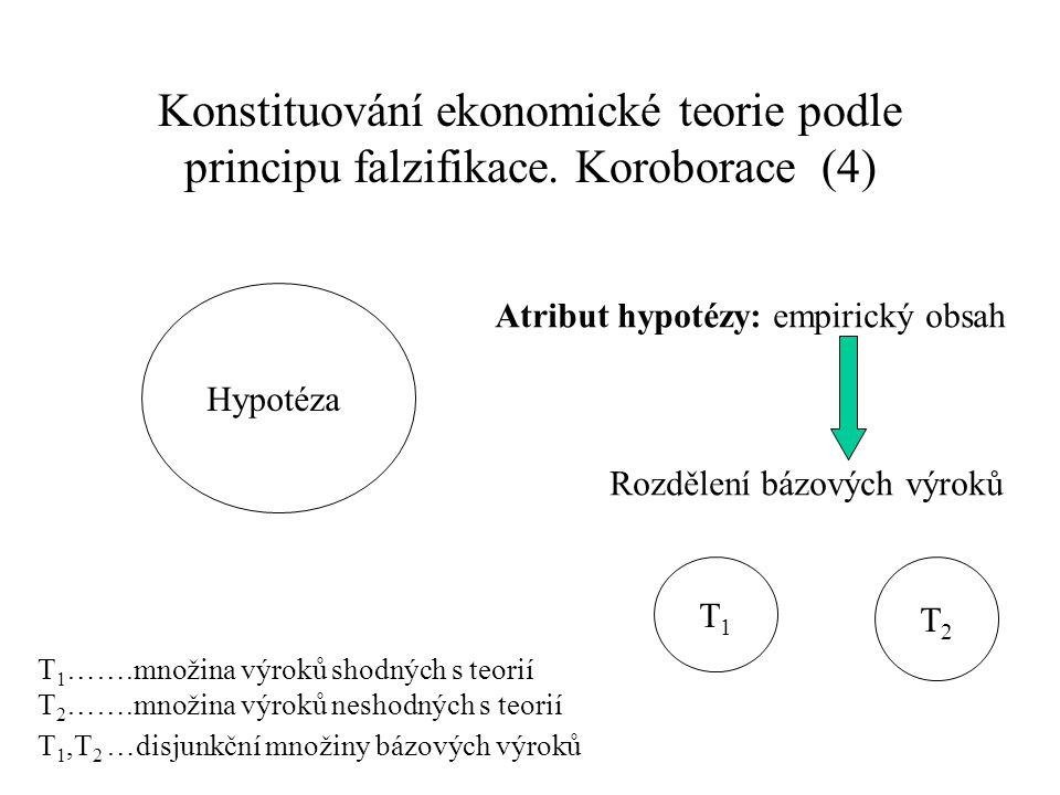 Konstituování ekonomické teorie podle principu falzifikace. Koroborace (4) Hypotéza Atribut hypotézy: empirický obsah Rozdělení bázových výroků T1T1 T