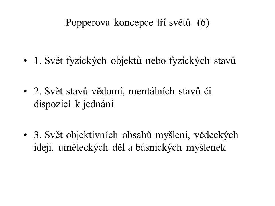 Popperova koncepce tří světů (6) 1. Svět fyzických objektů nebo fyzických stavů 2. Svět stavů vědomí, mentálních stavů či dispozicí k jednání 3. Svět