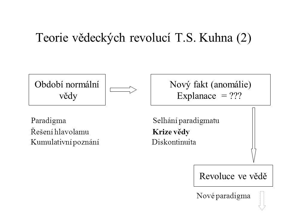 Teorie vědeckých revolucí T.S. Kuhna (2) Období normální vědy Paradigma Selhání paradigmatu Řešení hlavolamu Krize vědy Kumulativní poznání Diskontinu