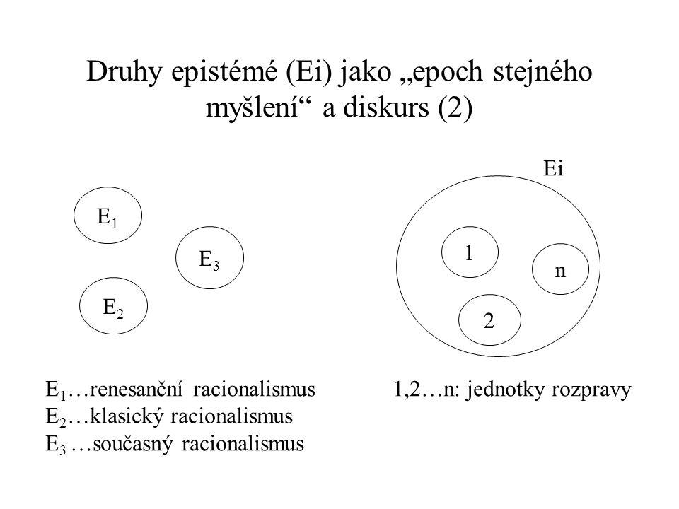 """Druhy epistémé (Ei) jako """"epoch stejného myšlení"""" a diskurs (2) E1E1 E2E2 E3E3 E 1 …renesanční racionalismus 1,2…n: jednotky rozpravy E 2 …klasický ra"""