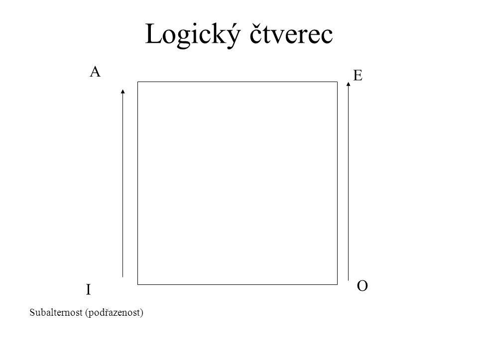 Logický čtverec A E I O Subalternost (podřazenost)
