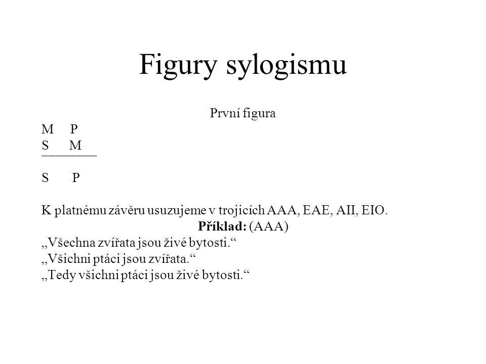 """Figury sylogismu První figura M P S M ¯¯¯¯¯¯¯¯ S P K platnému závěru usuzujeme v trojicích AAA, EAE, AII, EIO. Příklad: (AAA) """"Všechna zvířata jsou ži"""