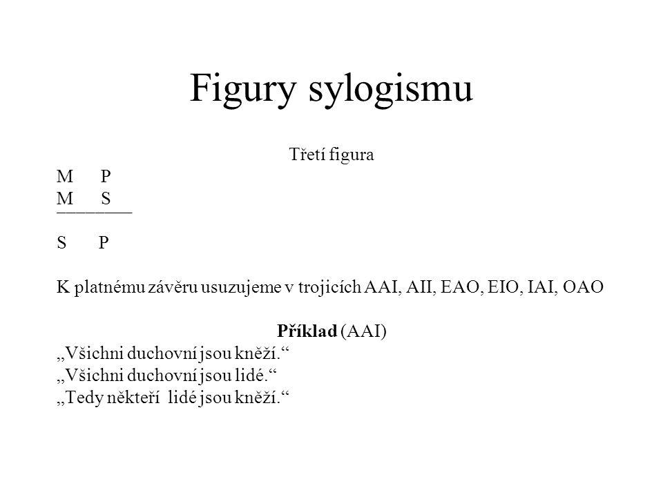 """Figury sylogismu Třetí figura M P M S ¯¯¯¯¯¯¯¯ S P K platnému závěru usuzujeme v trojicích AAI, AII, EAO, EIO, IAI, OAO Příklad (AAI) """"Všichni duchovn"""