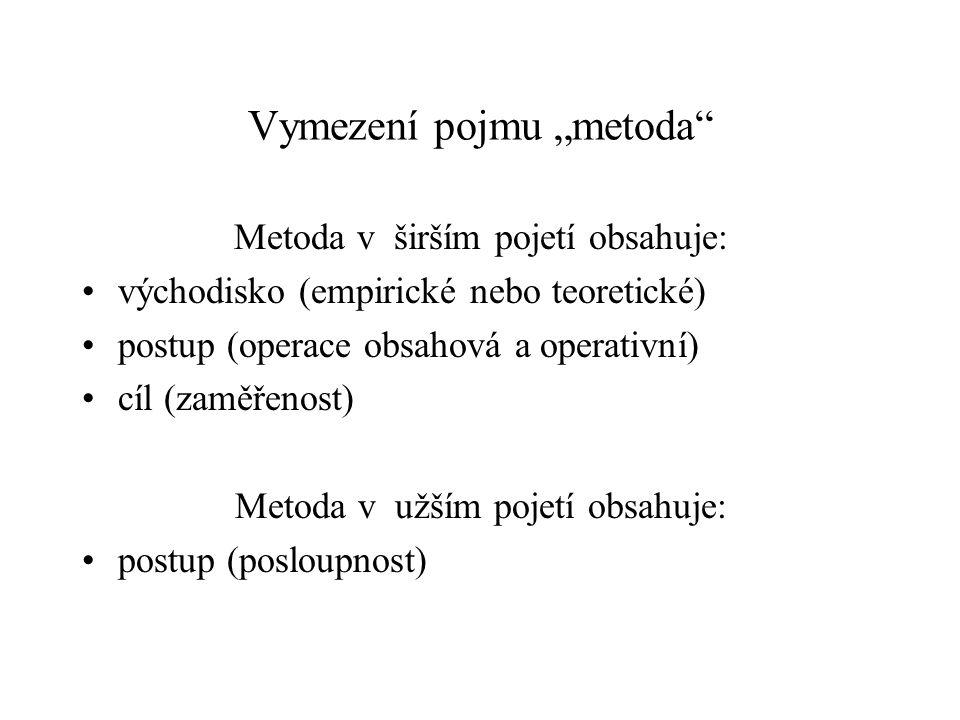 """Vymezení pojmu """"metoda"""" Metoda v širším pojetí obsahuje: východisko (empirické nebo teoretické) postup (operace obsahová a operativní) cíl (zaměřenost"""