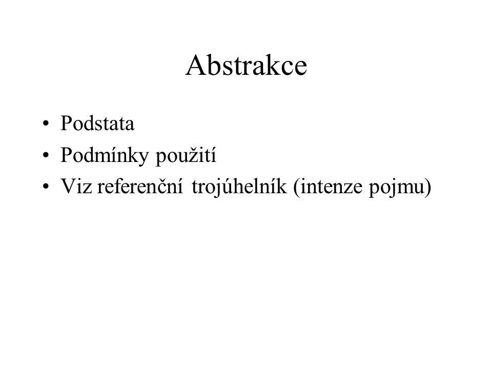 Abstrakce Podstata Podmínky použití Viz referenční trojúhelník (intenze pojmu)