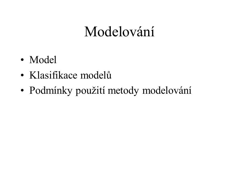 Modelování Model Klasifikace modelů Podmínky použití metody modelování