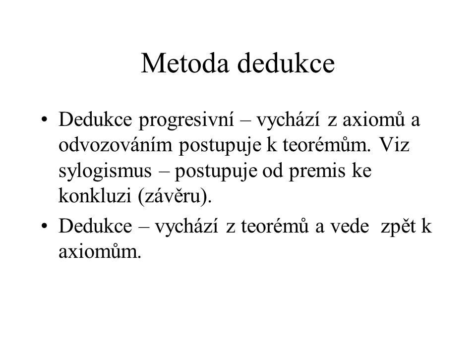 Metoda dedukce Dedukce progresivní – vychází z axiomů a odvozováním postupuje k teorémům. Viz sylogismus – postupuje od premis ke konkluzi (závěru). D