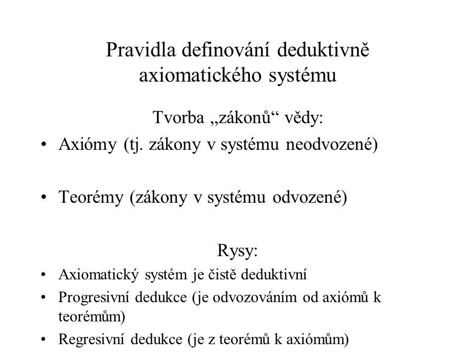 """Pravidla definování deduktivně axiomatického systému Tvorba """"zákonů"""" vědy: Axiómy (tj. zákony v systému neodvozené) Teorémy (zákony v systému odvozené"""