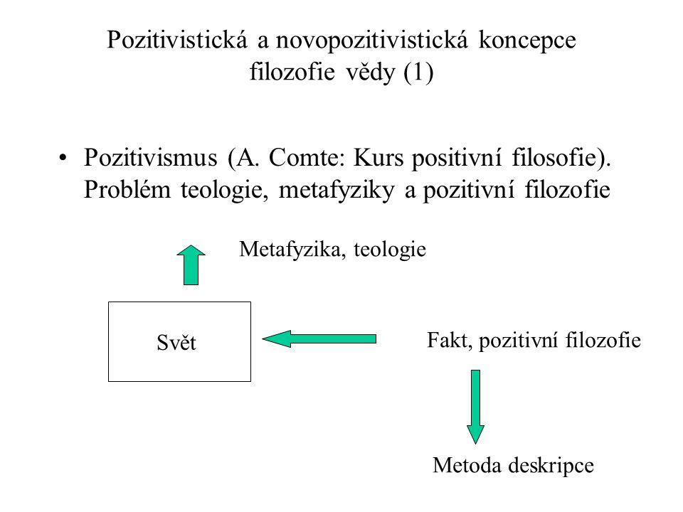 Pozitivistická a novopozitivistická koncepce filozofie vědy (1) Pozitivismus (A. Comte: Kurs positivní filosofie). Problém teologie, metafyziky a pozi
