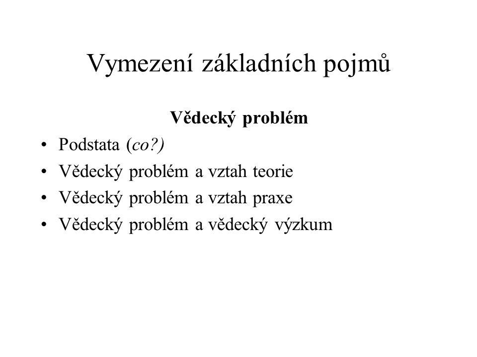 Vymezení základních pojmů Vědecký problém Podstata (co?) Vědecký problém a vztah teorie Vědecký problém a vztah praxe Vědecký problém a vědecký výzkum