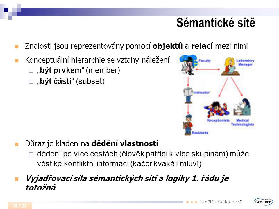 Umělá inteligence I. 15 / 23 Sémantické sítě Znalosti jsou reprezentovány pomocí objektů a relací mezi nimi Konceptuální hierarchie se vztahy náležení