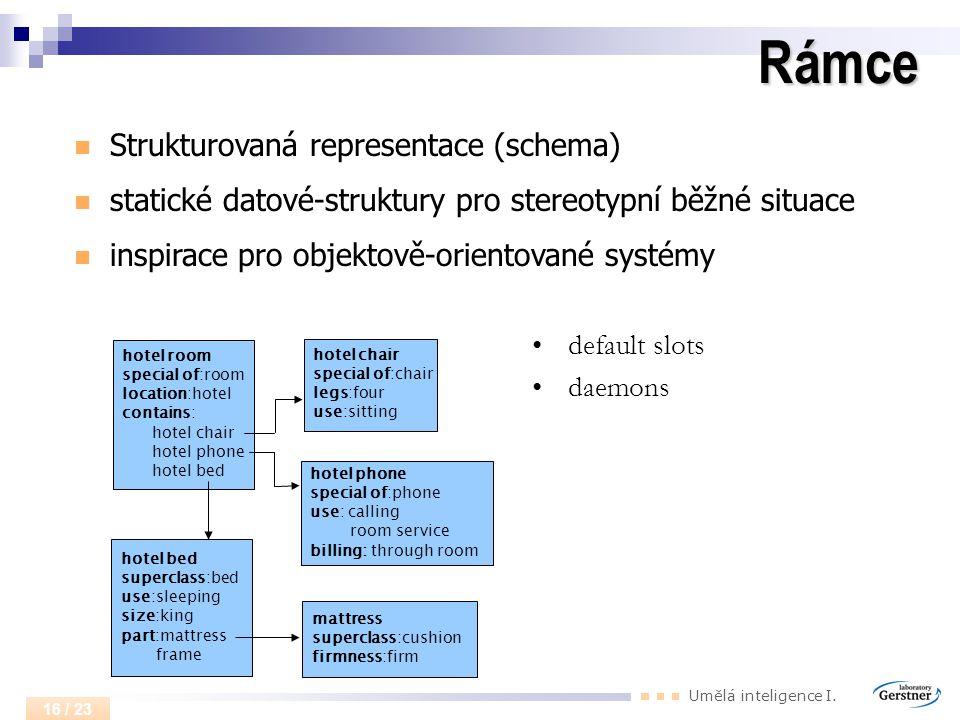 Umělá inteligence I. 16 / 23Rámce Strukturovaná representace (schema) statické datové-struktury pro stereotypní běžné situace inspirace pro objektově-