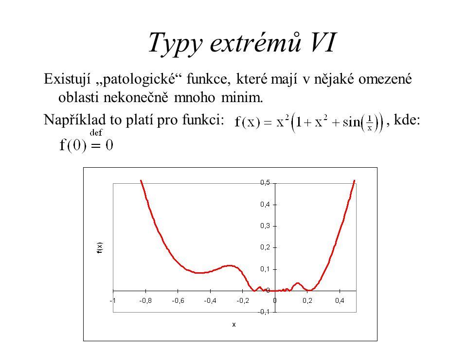 """Typy extrémů VI Existují """"patologické"""" funkce, které mají v nějaké omezené oblasti nekonečně mnoho minim. Například to platí pro funkci:, kde:"""