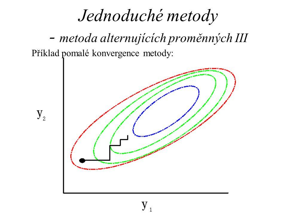 Jednoduché metody - metoda alternujících proměnných III Příklad pomalé konvergence metody: