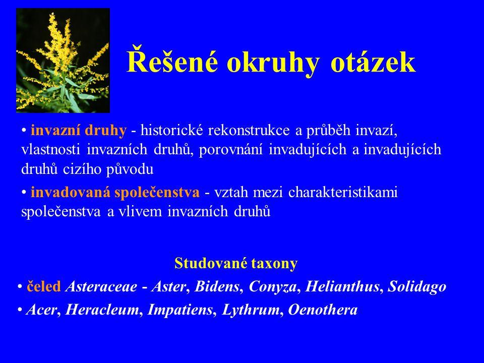 Řešené okruhy otázek invazní druhy - historické rekonstrukce a průběh invazí, vlastnosti invazních druhů, porovnání invadujících a invadujících druhů cizího původu invadovaná společenstva - vztah mezi charakteristikami společenstva a vlivem invazních druhů Studované taxony čeled Asteraceae - Aster, Bidens, Conyza, Helianthus, Solidago Acer, Heracleum, Impatiens, Lythrum, Oenothera