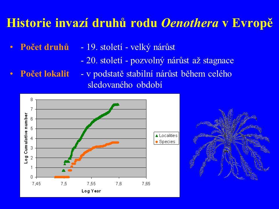 Historie invazí druhů rodu Oenothera v Evropě Počet druhů - 19.