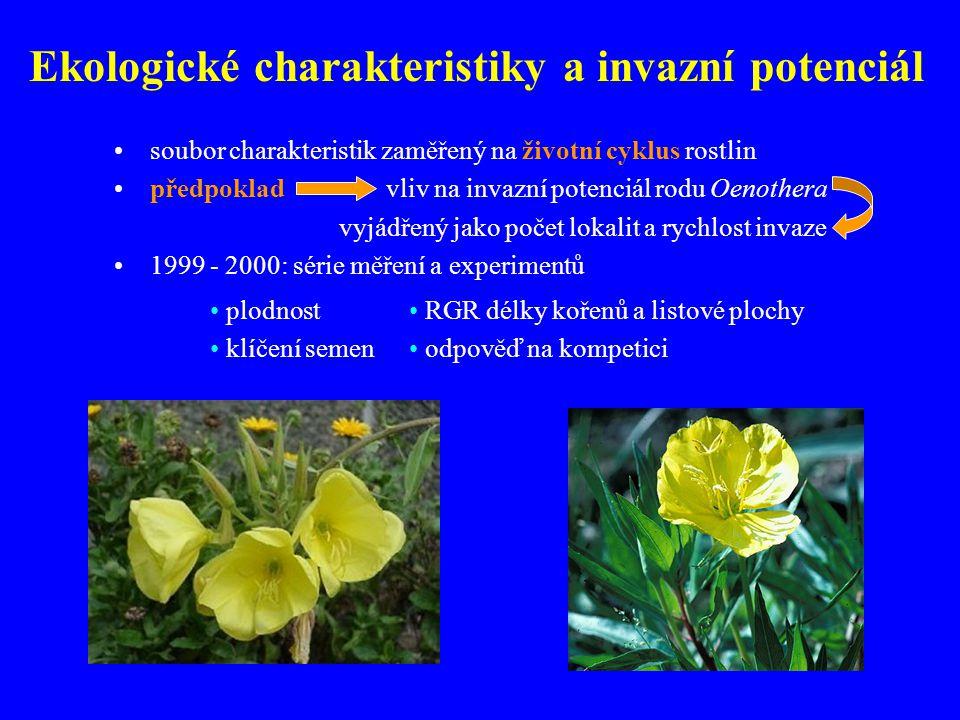 Ekologické charakteristiky a invazní potenciál soubor charakteristik zaměřený na životní cyklus rostlin předpoklad vliv na invazní potenciál rodu Oenothera vyjádřený jako počet lokalit a rychlost invaze 1999 - 2000: série měření a experimentů plodnost RGR délky kořenů a listové plochy klíčení semen odpověď na kompetici