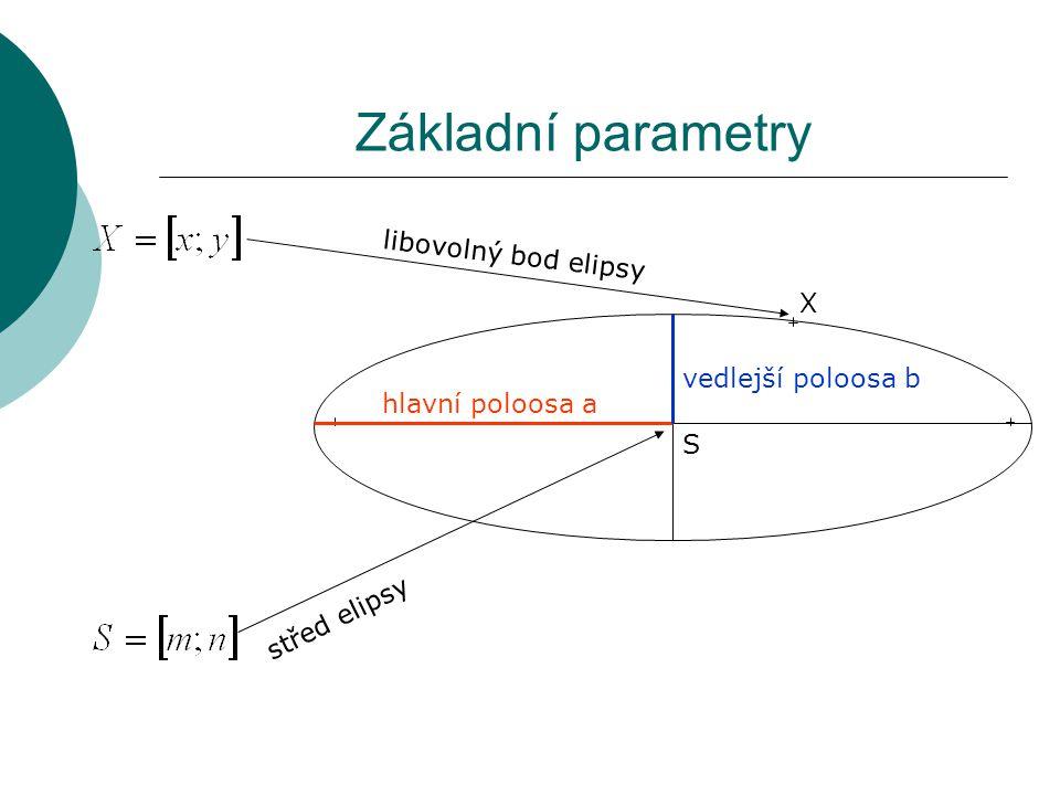 Základní parametry S libovolný bod elipsy střed elipsy hlavní poloosa a vedlejší poloosa b X
