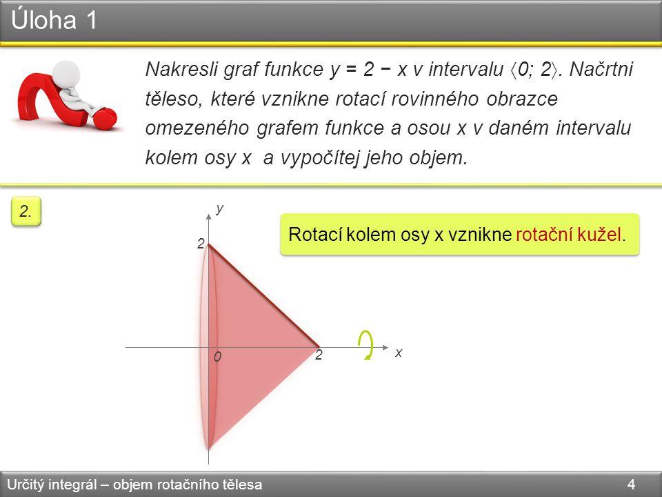 Úloha 1 Určitý integrál – objem rotačního tělesa 4 Nakresli graf funkce y = 2 − x v intervalu  0; 2 . Načrtni těleso, které vznikne rotací rovinného