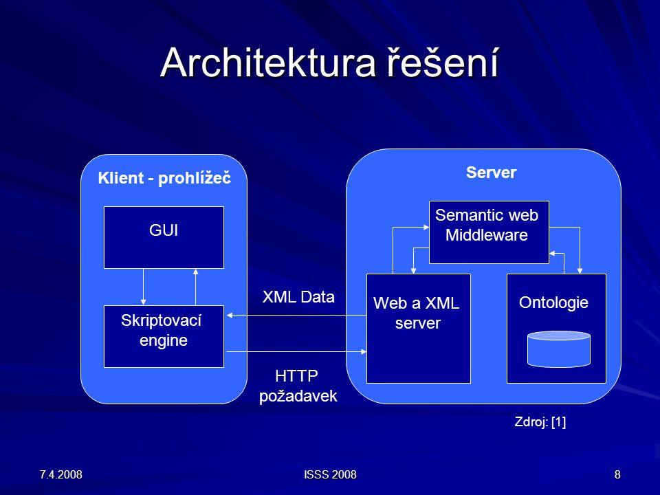 7.4.2008 ISSS 2008 8 Architektura řešení Server Ontologie Web a XML server Semantic web Middleware Klient - prohlížeč GUI Skriptovací engine XML Data