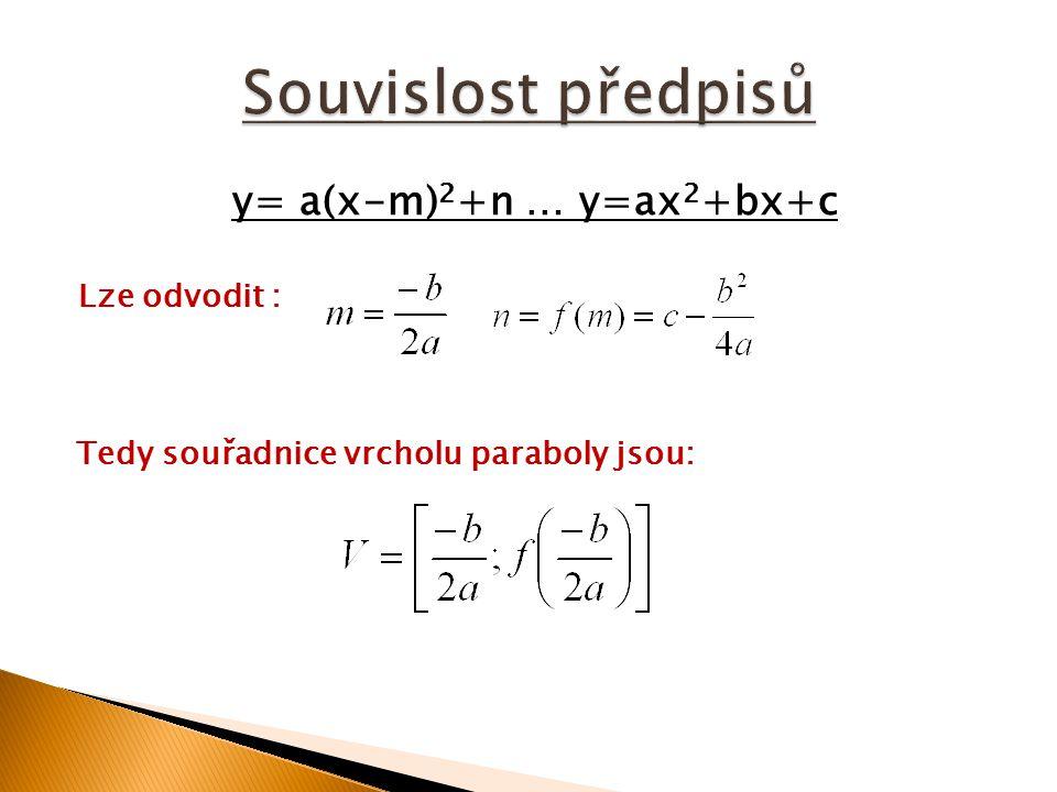 Kvadratická funkce f je určena rovnicí : y= x 2 +4x+3.