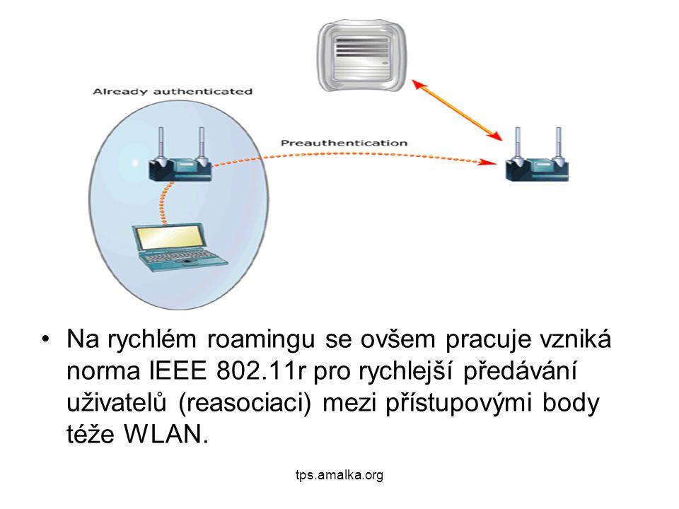 tps.amalka.org Na rychlém roamingu se ovšem pracuje vzniká norma IEEE 802.11r pro rychlejší předávání uživatelů (reasociaci) mezi přístupovými body té