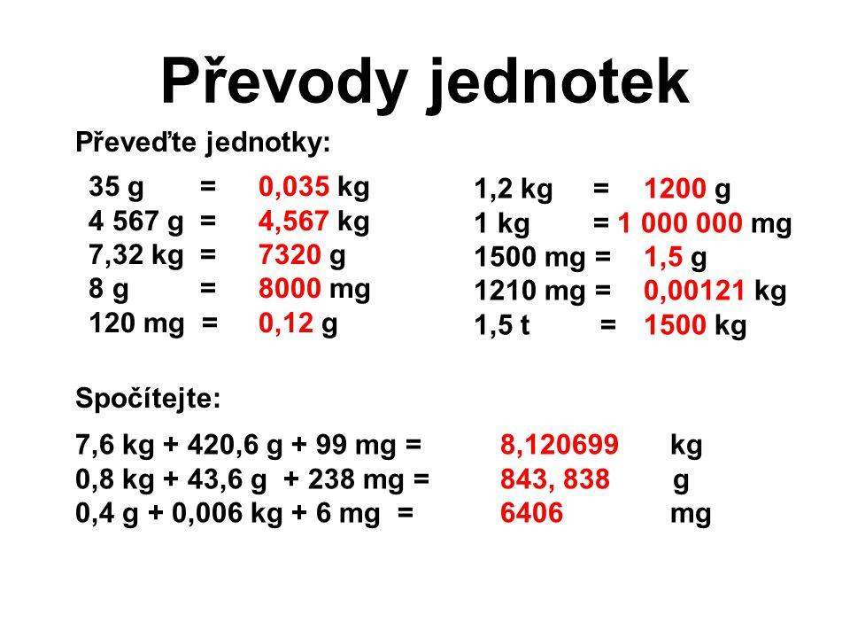 Převody jednotek 35 g = 0,035 kg 4 567 g = 4,567 kg 7,32 kg = 7320 g 8 g = 8000 mg 120 mg = 0,12 g 1,2 kg = 1200 g 1 kg = 1 000 000 mg 1500 mg = 1,5 g