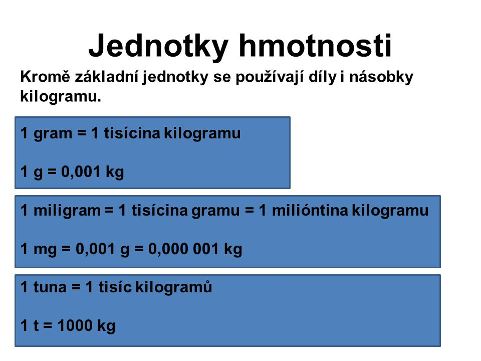 Jednotky hmotnosti 1 gram = 1 tisícina kilogramu 1 g = 0,001 kg 1 miligram = 1 tisícina gramu = 1 milióntina kilogramu 1 mg = 0,001 g = 0,000 001 kg 1