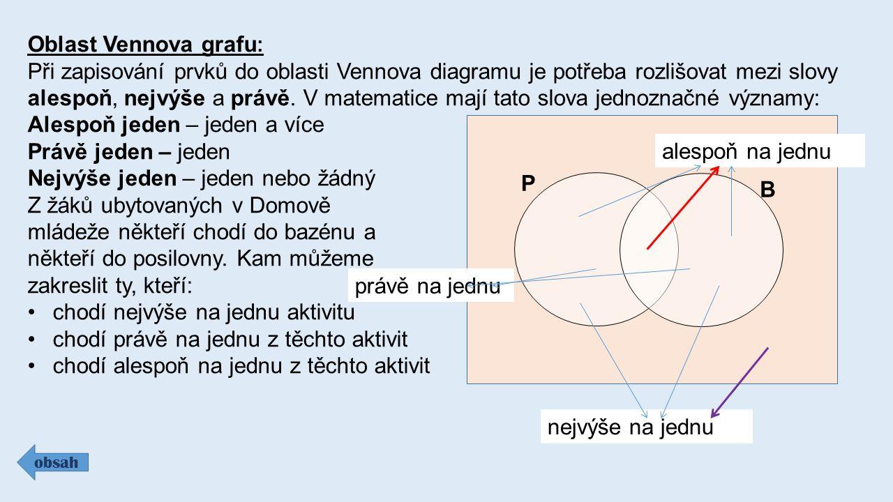 Oblast Vennova grafu : Při zapisování prvků do oblasti Vennova diagramu je potřeba rozlišovat mezi slovy alespoň, nejvýše a právě.