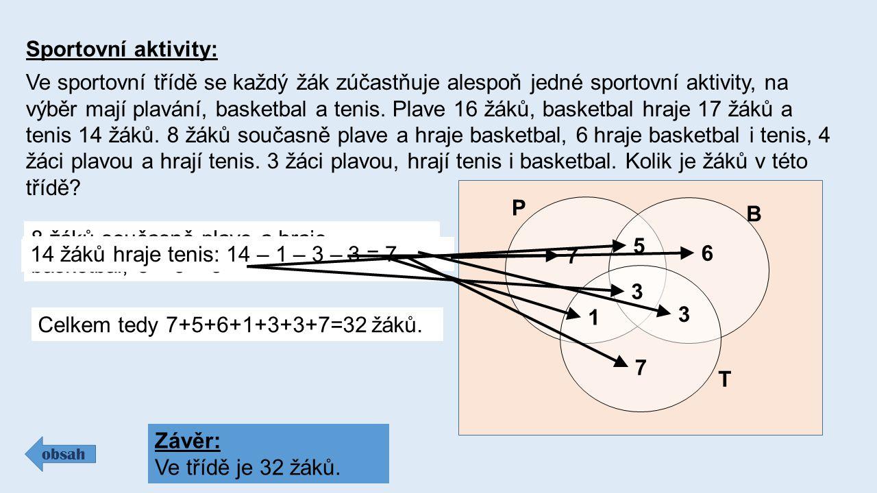 Sportovní aktivity: Ve sportovní třídě se každý žák zúčastňuje alespoň jedné sportovní aktivity, na výběr mají plavání, basketbal a tenis.
