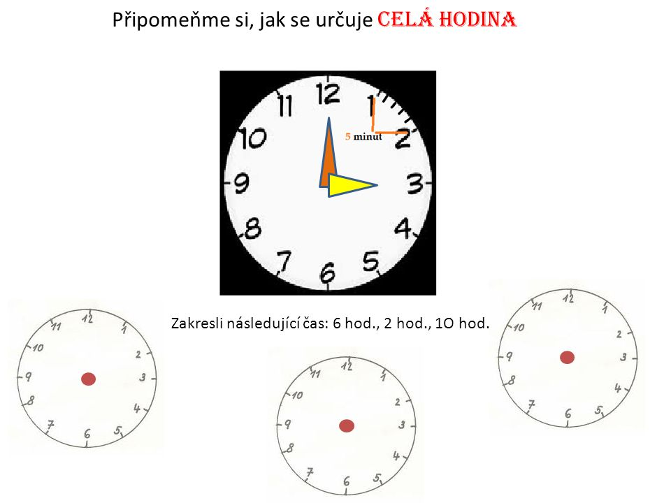 Připomeňme si, jak se určuje CELÁ HODINA Zakresli následující čas: 6 hod., 2 hod., 1O hod.