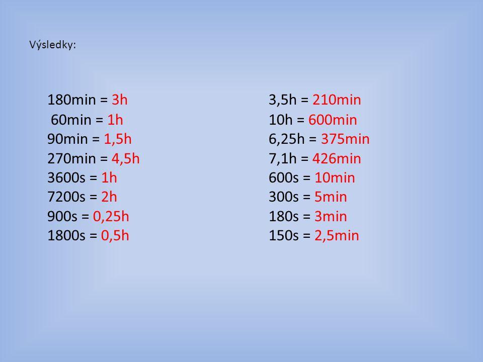 Výsledky: 180min = 3h 60min = 1h 90min = 1,5h 270min = 4,5h 3600s = 1h 7200s = 2h 900s = 0,25h 1800s = 0,5h 3,5h = 210min 10h = 600min 6,25h = 375min 7,1h = 426min 600s = 10min 300s = 5min 180s = 3min 150s = 2,5min