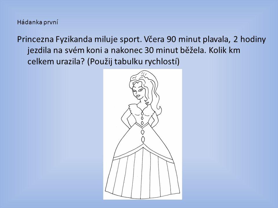 Princezna Fyzikanda miluje sport.