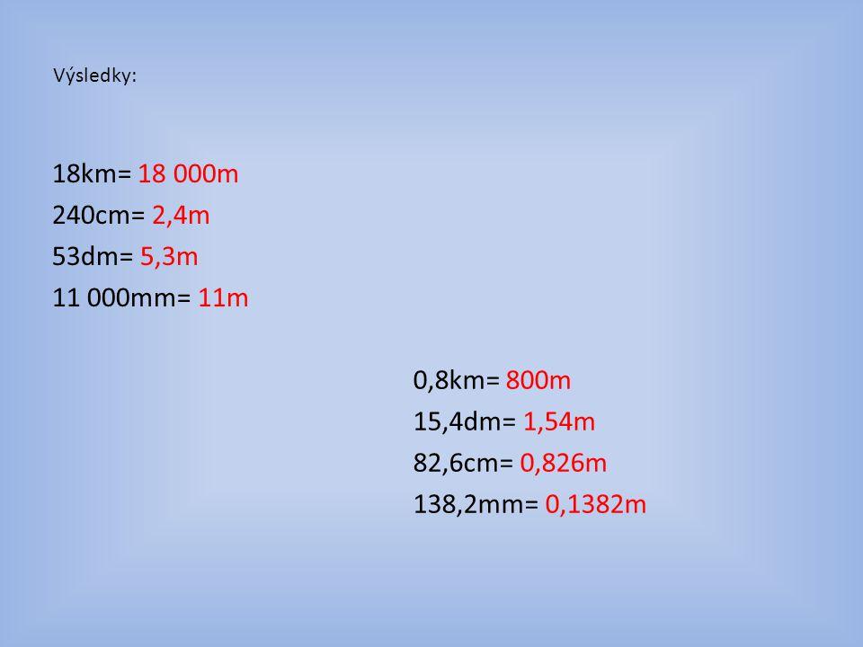 Výsledky: 18km= 18 000m 240cm= 2,4m 53dm= 5,3m 11 000mm= 11m 0,8km= 800m 15,4dm= 1,54m 82,6cm= 0,826m 138,2mm= 0,1382m
