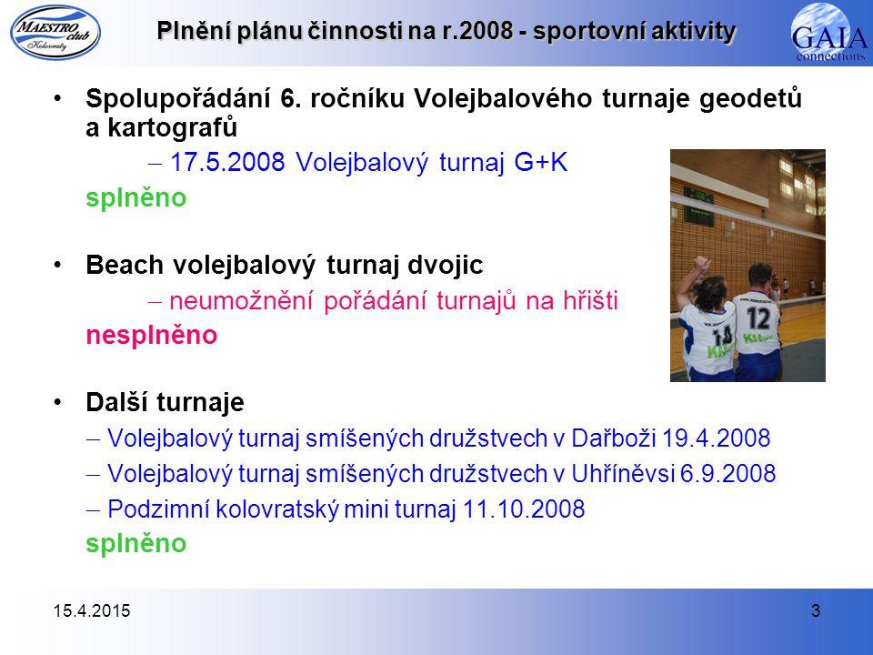 15.4.20153 Plnění plánu činnosti na r.2008 - sportovní aktivity Spolupořádání 6.