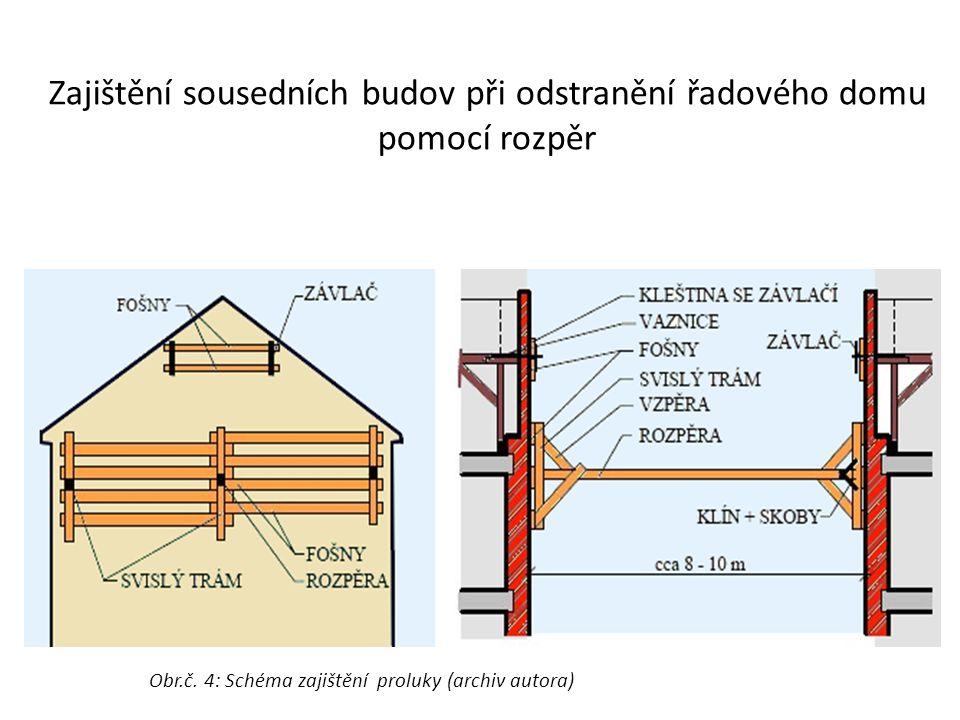 Zajištění sousedních budov při odstranění řadového domu pomocí rozpěr Obr.č.