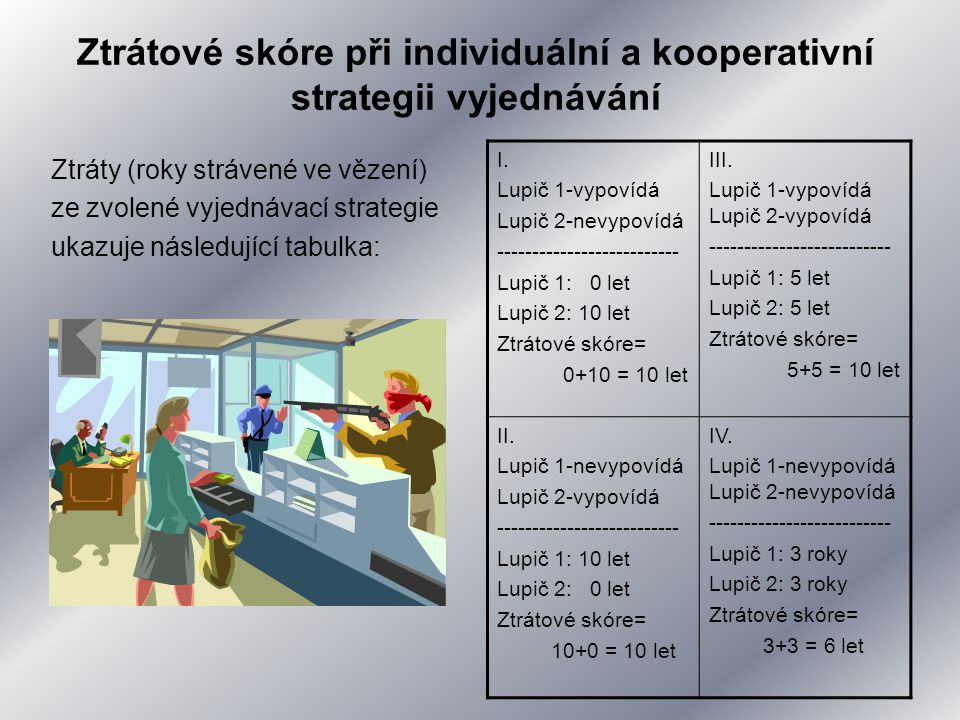 Detail předešlého obrázku zobrazuje možné situace partnerů vyjednávání z výše uvedeného ilustrativního příkladu.