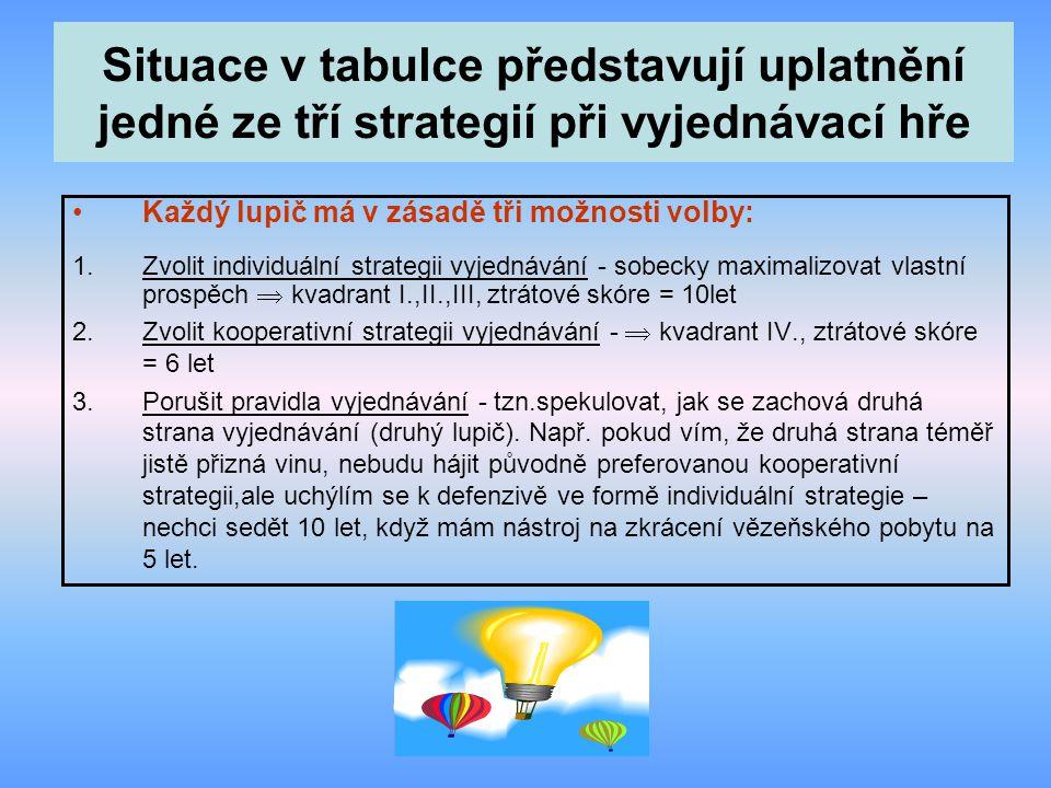 Situace v tabulce představují uplatnění jedné ze tří strategií při vyjednávací hře Každý lupič má v zásadě tři možnosti volby: 1.Zvolit individuální strategii vyjednávání - sobecky maximalizovat vlastní prospěch  kvadrant I.,II.,III, ztrátové skóre = 10let 2.Zvolit kooperativní strategii vyjednávání -  kvadrant IV., ztrátové skóre = 6 let 3.Porušit pravidla vyjednávání - tzn.spekulovat, jak se zachová druhá strana vyjednávání (druhý lupič).