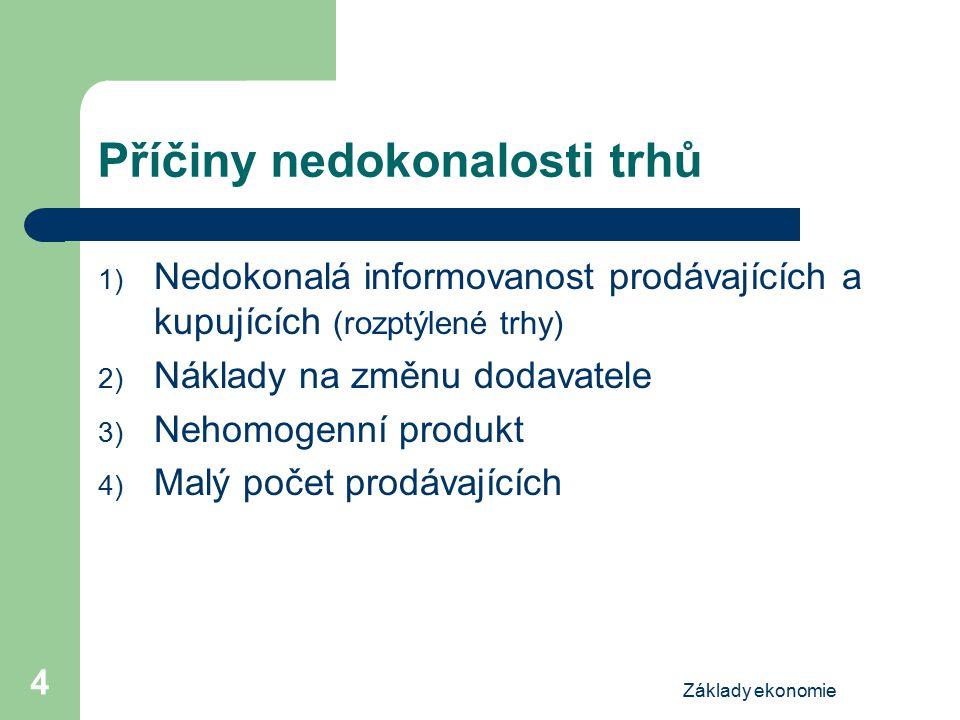 Základy ekonomie 5 Počet firem.jedna hodně několik MONOPOLOLIGOPOL Produkce.